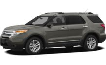 Colors, options and prices for the 2011 Ford Explorer