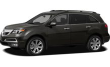 Colors, options and prices for the 2012 Acura MDX