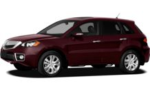 Colors, options and prices for the 2012 Acura RDX