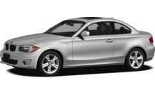 Colors, options and prices for the 2012 BMW 128