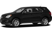 Colors, options and prices for the 2012 Chevrolet Equinox