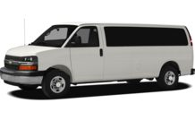 Colors, options and prices for the 2012 Chevrolet Express 1500