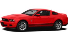 Colors, options and prices for the 2012 Ford Mustang