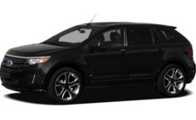 Colors, options and prices for the 2012 Ford Edge