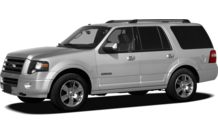 Colors, options and prices for the 2012 Ford Expedition