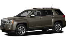 Colors, options and prices for the 2012 GMC Terrain