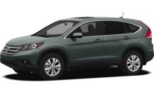 Colors, options and prices for the 2012 Honda CR-V