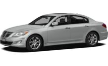 Colors, options and prices for the 2012 Hyundai Genesis