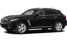 Colors, options and prices for the 2012 Infiniti FX50