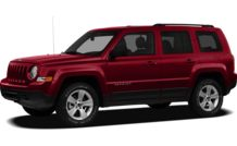 Colors, options and prices for the 2012 Jeep Patriot