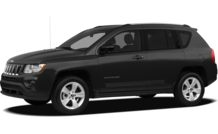 Colors, options and prices for the 2012 Jeep Compass