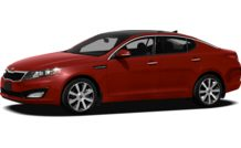 Colors, options and prices for the 2012 Kia Optima