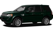 Colors, options and prices for the 2012 Land Rover LR2