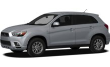 Colors, options and prices for the 2012 Mitsubishi Outlander Sport