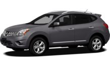 Colors, options and prices for the 2012 Nissan Rogue