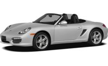 Colors, options and prices for the 2012 Porsche Boxster