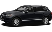 Colors, options and prices for the 2012 Volkswagen Touareg