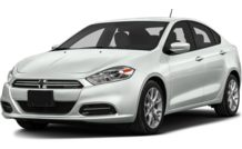 Colors, options and prices for the 2016 Dodge Dart