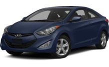 Colors, options and prices for the 2013 Hyundai Elantra