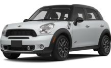 Colors, options and prices for the 2013 MINI Countryman