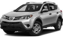 Colors, options and prices for the 2014 Toyota RAV4