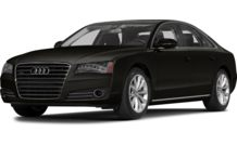 Colors, options and prices for the 2014 Audi A8