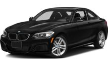 Colors, options and prices for the 2014 BMW 228