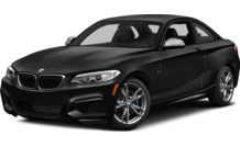 Colors, options and prices for the 2016 BMW M235