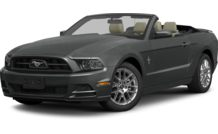 Colors, options and prices for the 2014 Ford Mustang