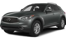 Colors, options and prices for the 2014 Infiniti QX70