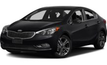 Colors, options and prices for the 2014 Kia Forte