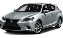 Colors, options and prices for the 2014 Lexus CT 200h