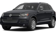 Colors, options and prices for the 2014 Volkswagen Touareg