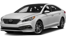 Colors, options and prices for the 2015 Hyundai Sonata