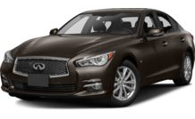 Colors, options and prices for the 2015 Infiniti Q50