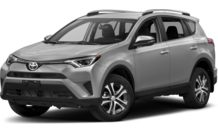 Colors, options and prices for the 2016 Toyota RAV4