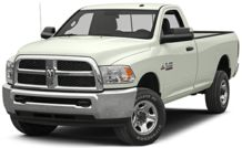Colors, options and prices for the 2014 RAM 2500