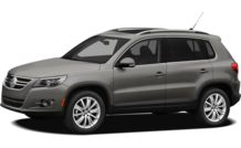 Colors, options and prices for the 2011 Volkswagen Tiguan