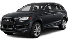 Colors, options and prices for the 2015 Audi Q7
