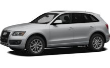 Colors, options and prices for the 2012 Audi Q5