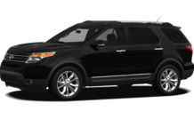 Colors, options and prices for the 2012 Ford Explorer