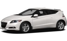 Colors, options and prices for the 2012 Honda CR-Z