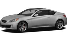 Colors, options and prices for the 2012 Hyundai Genesis Coupe