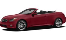 Colors, options and prices for the 2012 Infiniti G37