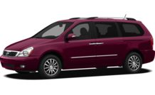 Colors, options and prices for the 2012 Kia Sedona