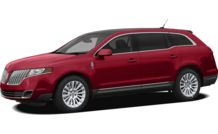 Colors, options and prices for the 2012 Lincoln MKT