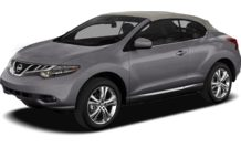 Colors, options and prices for the 2012 Nissan Murano CrossCabriolet