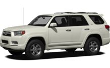 Colors, options and prices for the 2012 Toyota 4Runner