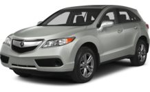 Colors, options and prices for the 2013 Acura RDX