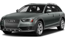 Colors, options and prices for the 2016 Audi allroad
